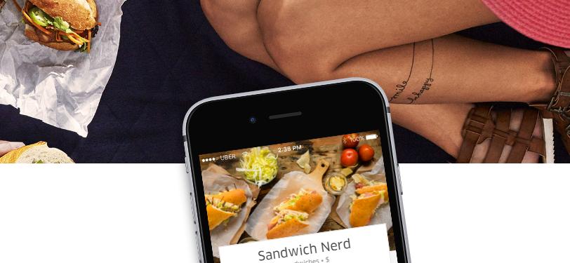 Uber Eats Aplicación